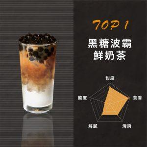 台南人最推:2019 米里mini 熱銷 TOP3 飲品! 1